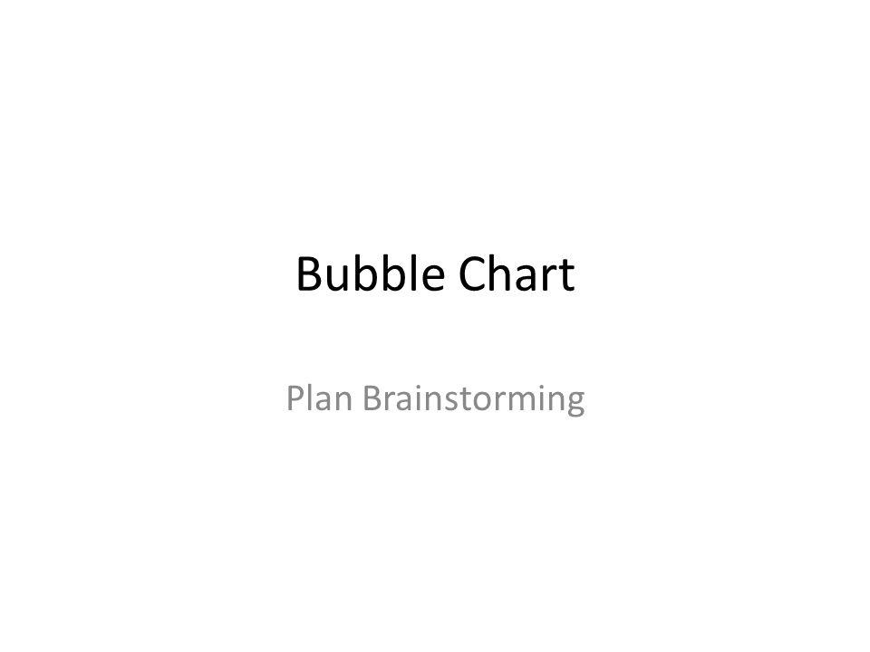 Bubble Chart Plan Brainstorming  Bubble Diagram A simple