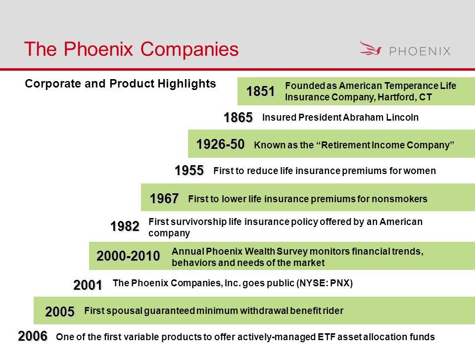 phoenix annuities Phoenix Indexed Annuities Reflections Gold Bonus ...