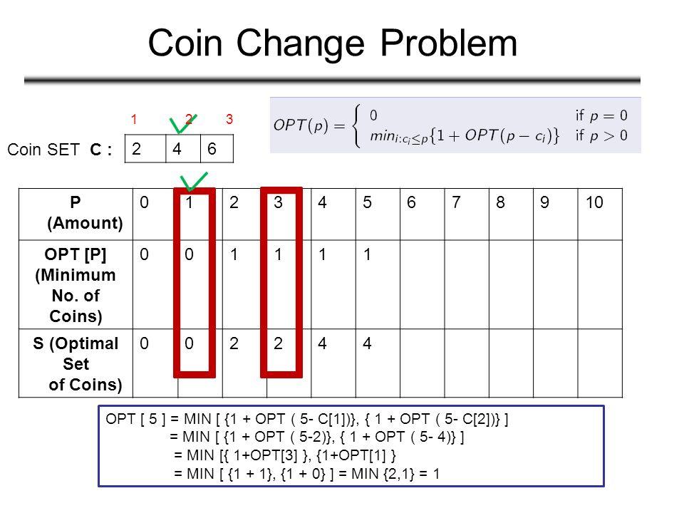 Design & Analysis of Algorithms CSE 304 Dynamic Programming  - ppt