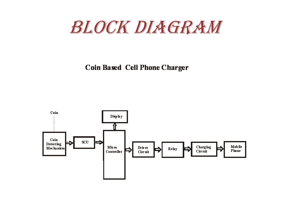 9 block diagram