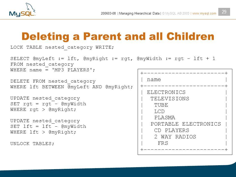 200603-08 | Managing Hierarchical Data | © MySQL AB 2005 | 1