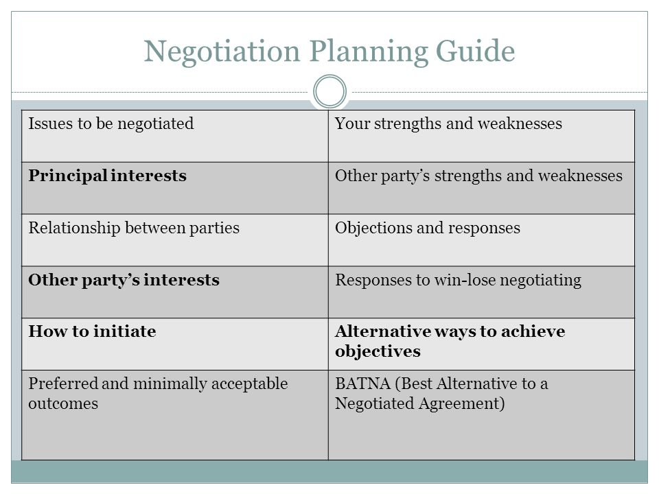 negotiation planning 5 Since life doesn't work that way, you would do well to become skilled at the art of negotiation related: be calm, flexible and speak up in a negotiation, and everyone can win in negotiation.