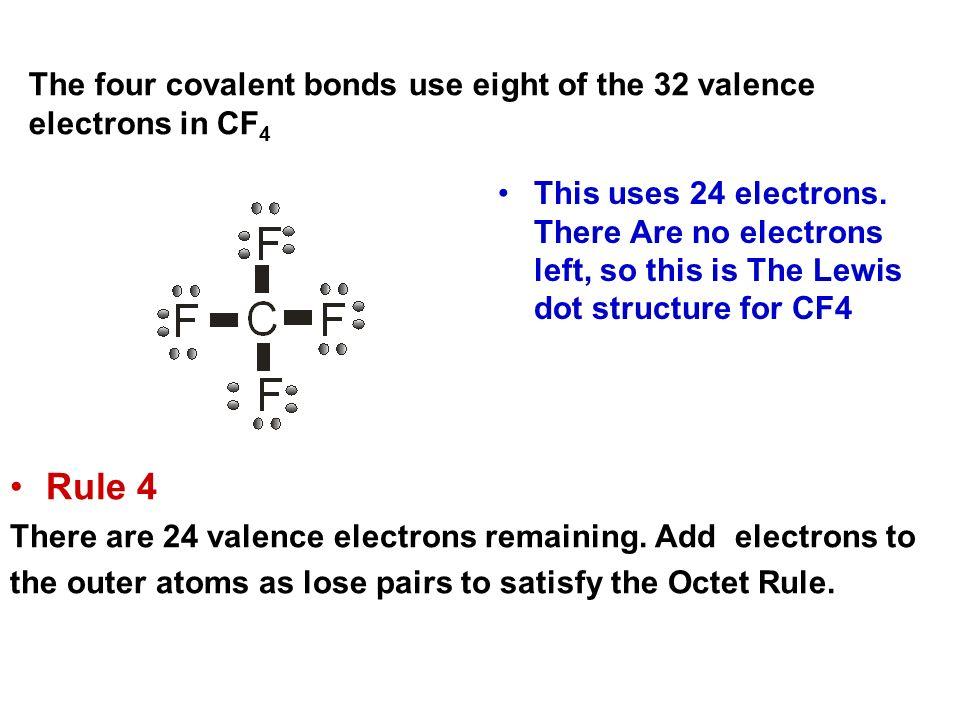 Cf4 Dot Diagram - Wiring Diagram K6