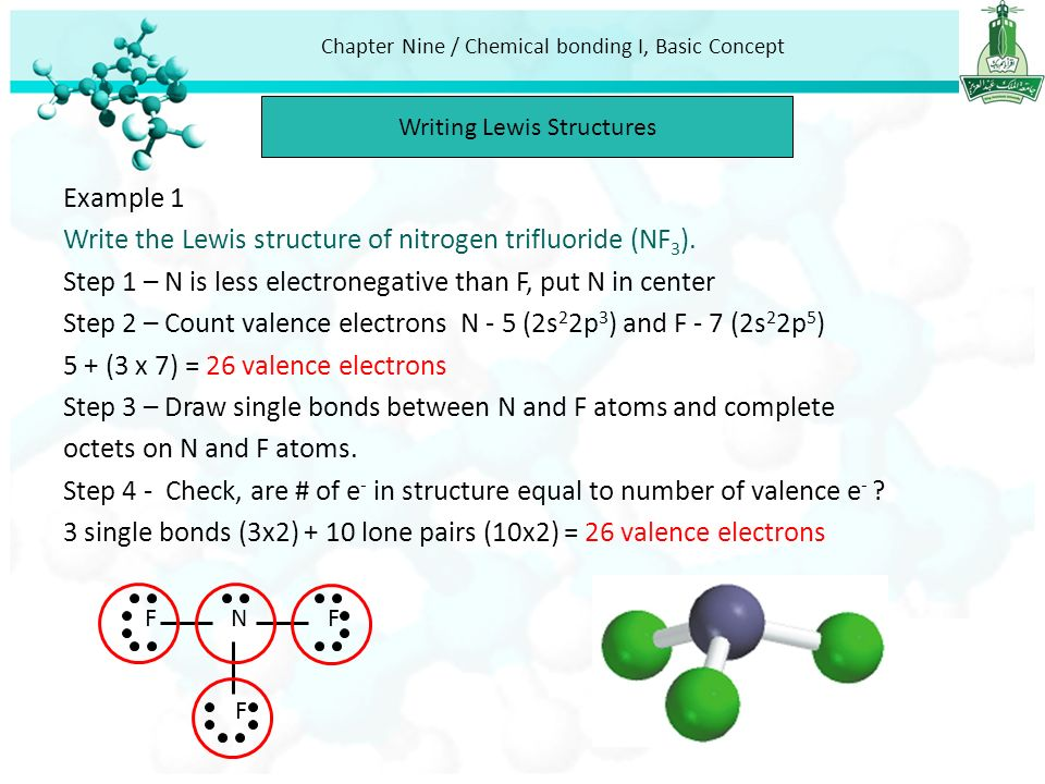 atom and chemical bond essay Chemical bond a force that holds two or more atoms together valence electron the outermost electron of an atom thaat participates in chemical bonding electron dot diagram a model that represents valence electrons in an atom as dots around the elements chemical symbol.