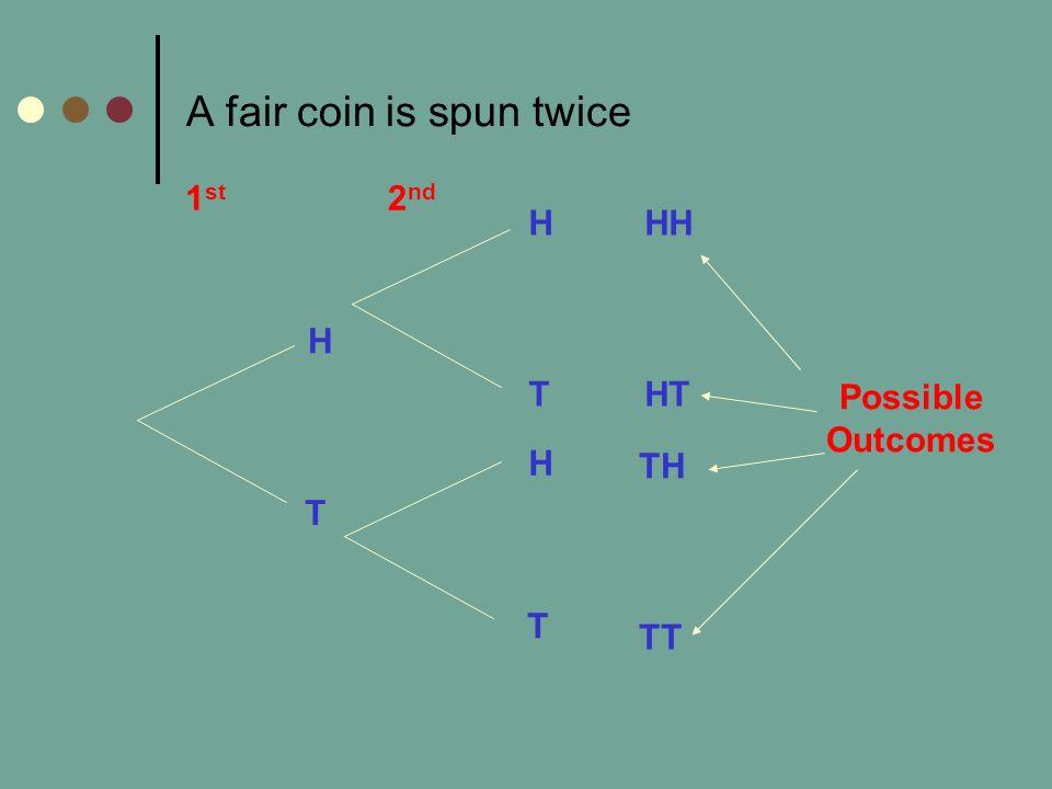 3 Way Tree Diagrams - Block And Schematic Diagrams •