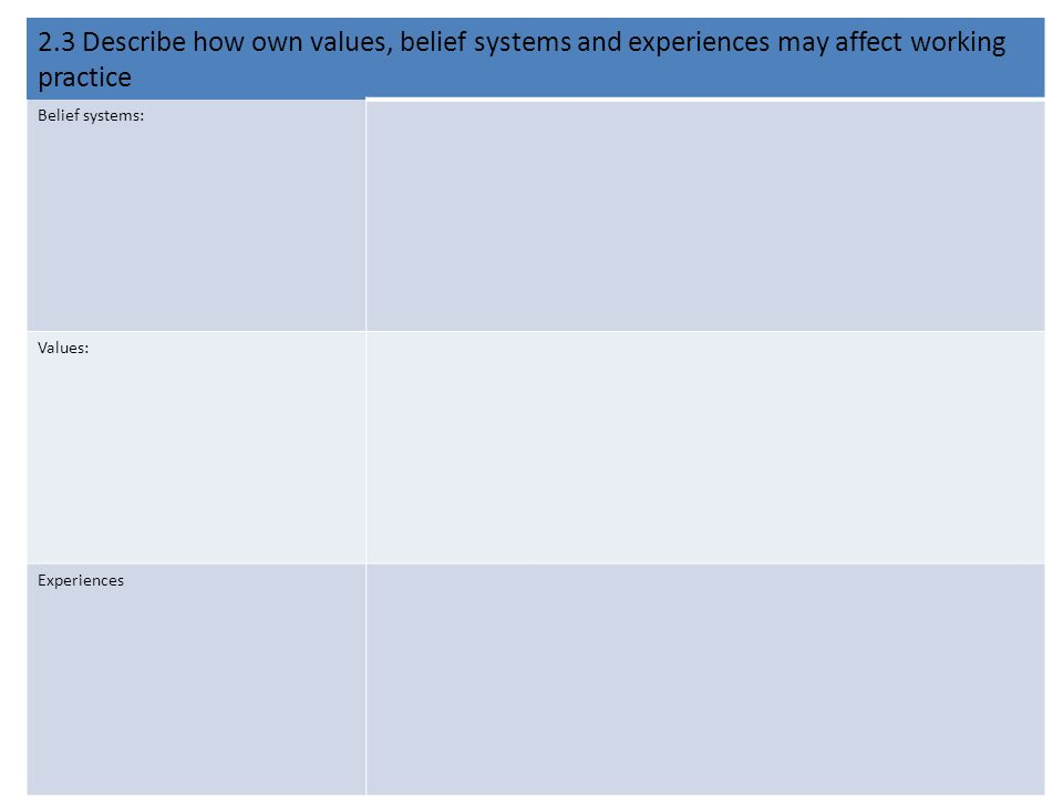 describe how own values belief systems