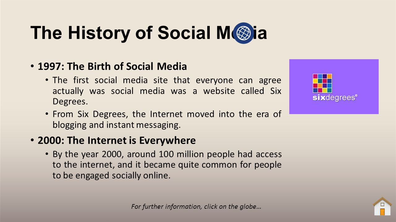 The History Of Social Media 1997 The Birth Of Social Media The First Social Media