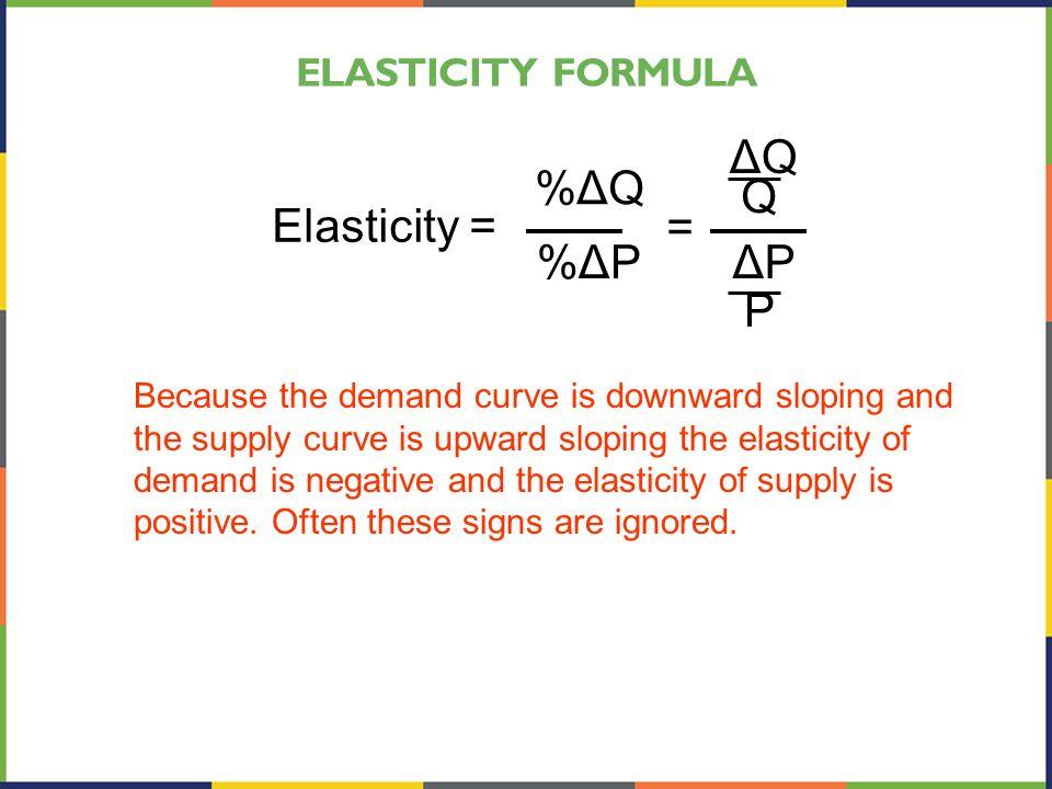 Principles Of Economics Chapter 5 Elasticity Powerpoint Image