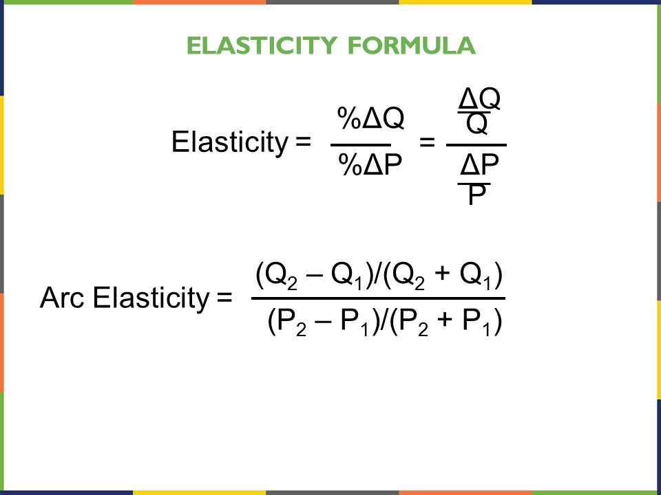 Principles Of Economics Chapter 5 Elasticity Powerpoint Image Slideshow Ppt Download