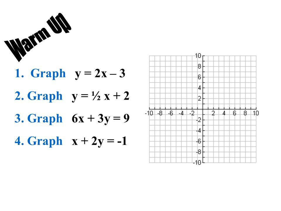1 Graph Y 2x 3 2 Graph Y ½ X Graph 6x 3y 9 4 Graph X