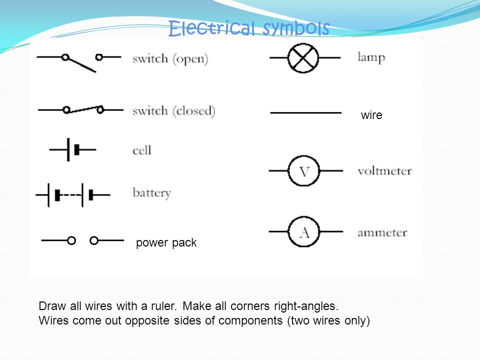 Objectives 1 Demonstrate The Requirements For An Electrical Circuit