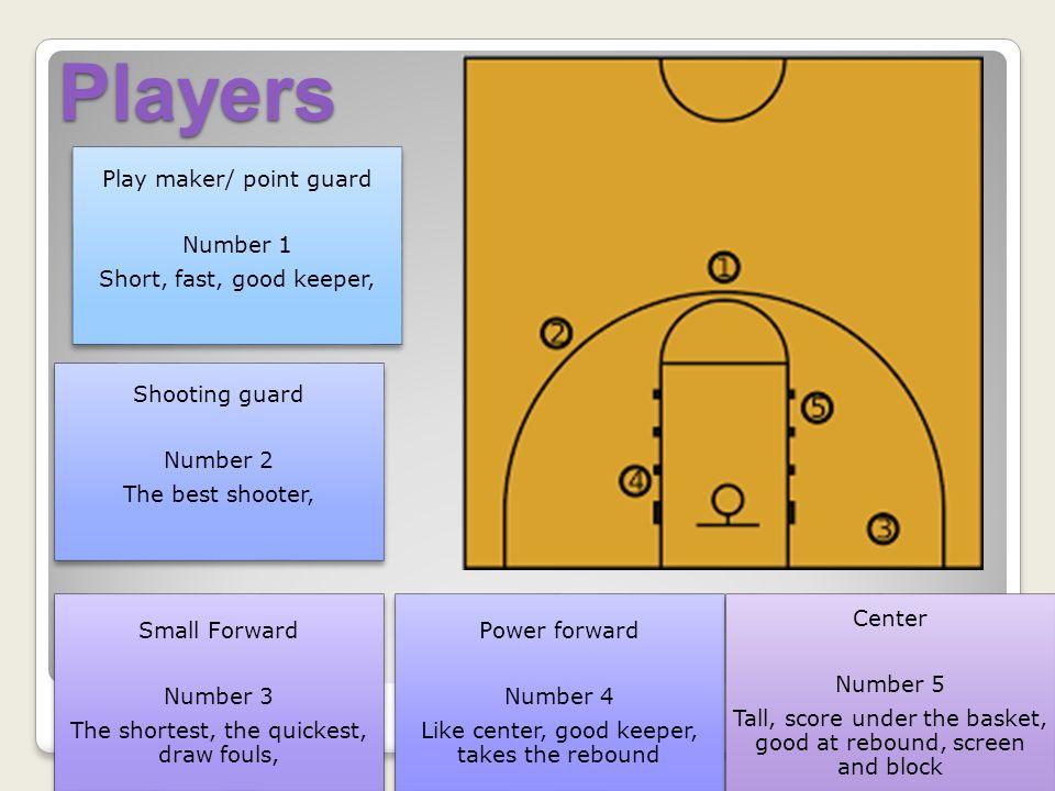 Basketball Irene Kotsiou A1  General rules of basketball