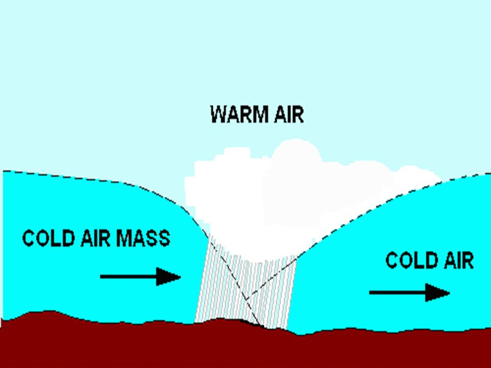 Huge Bodies Of Air That Forms Over Water Or Land In Tropical Or