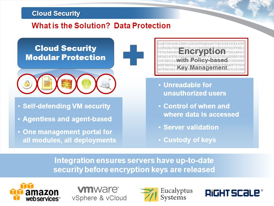 Copyright 2011 Trend Micro Inc  Securing Your Journey to the