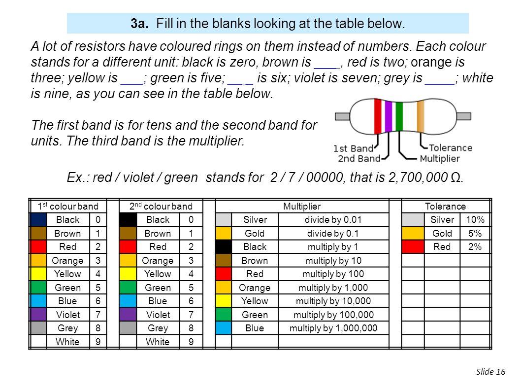 Slide 1 2.ANALOGUE ELECTRONICS.. Slide 2 MagnitudeUnit Voltage (V ...