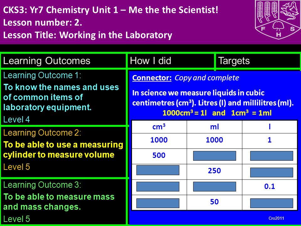 13:25 CKS3: Yr7 Chemistry Unit 1 – Me the the Scientist