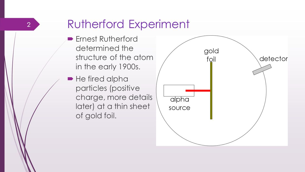 Structure of the atom learning outcomes describe rutherfords 2 rutherford experiment ccuart Image collections