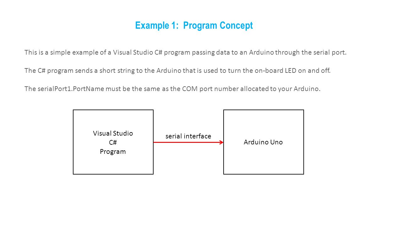 Communicating with an Arduino through a Visual Studio C#