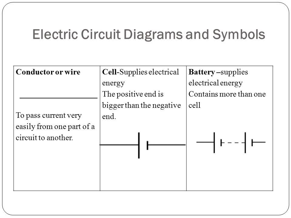 Lesson 2 Electrical Circuits Electricity On The Move Part 2