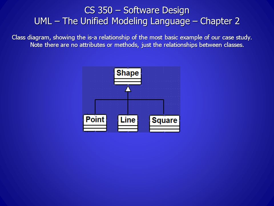 what is the disadvantages of using unified modeling language as a standard for object oriented progr Design and implementation of graphic editor in electrical automation monitoring system  21 object oriented design idea  unified electric automation control.