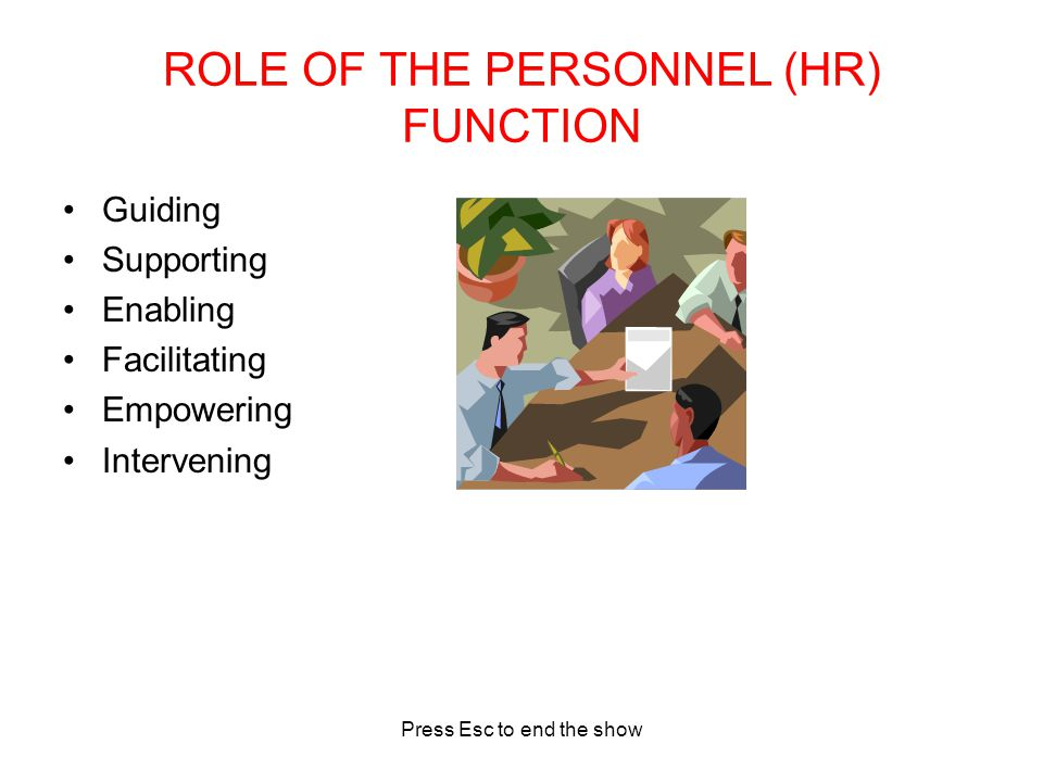 Press Esc to end the show ROLE OF THE PERSONNEL (HR) FUNCTION Guiding Supporting Enabling Facilitating Empowering Intervening