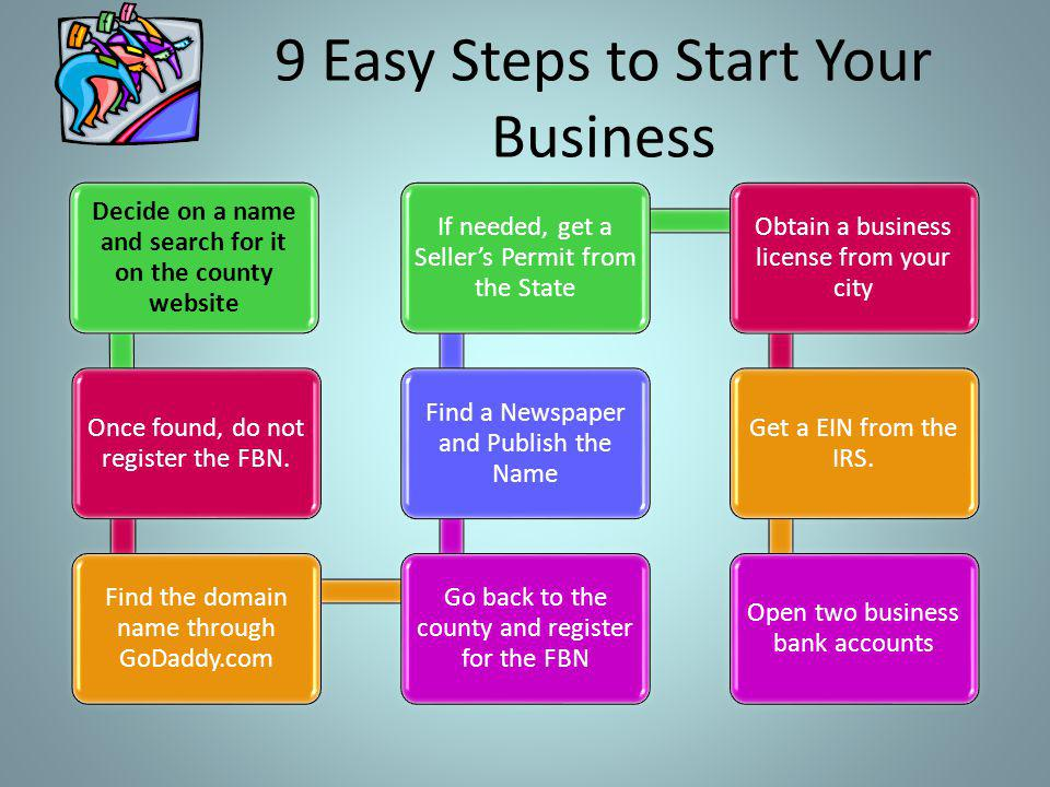 9 Easy Steps To Start Your Business Decide On A Name And Search For It