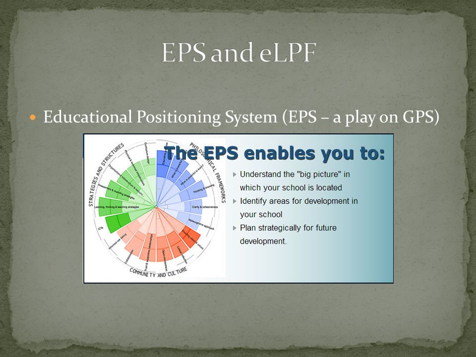 Educational Positioning System (EPS – a play on GPS)