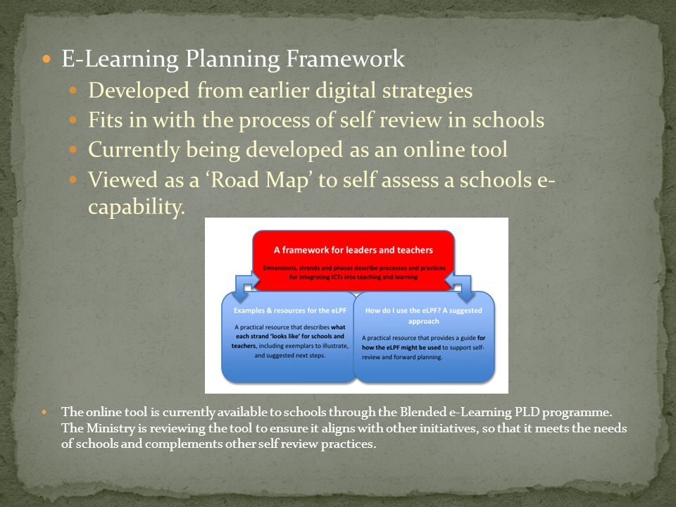 E-Learning Planning Framework Developed from earlier digital strategies Fits in with the process of self review in schools Currently being developed as an online tool Viewed as a Road Map to self assess a schools e- capability.