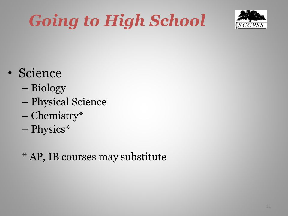 Going to High School Science – Biology – Physical Science – Chemistry* – Physics* * AP, IB courses may substitute 11