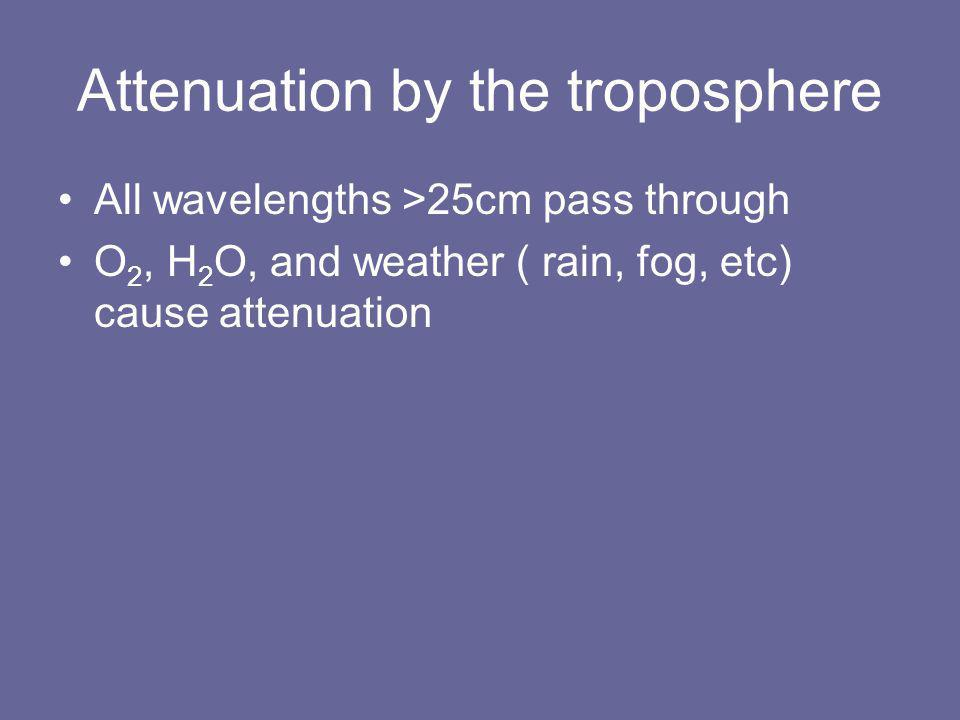 Attenuation by the troposphere All wavelengths >25cm pass through O 2, H 2 O, and weather ( rain, fog, etc) cause attenuation