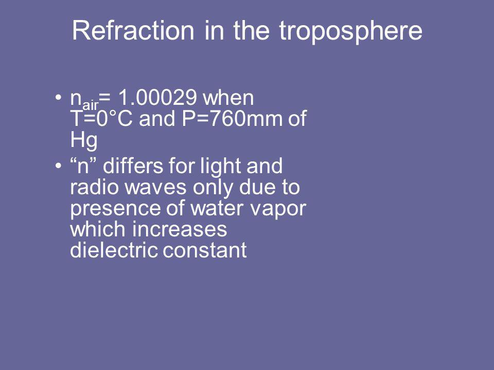 Refraction in the troposphere n air = when T=0°C and P=760mm of Hg n differs for light and radio waves only due to presence of water vapor which increases dielectric constant