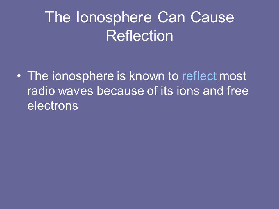 The Ionosphere Can Cause Reflection The ionosphere is known to reflect most radio waves because of its ions and free electronsreflect