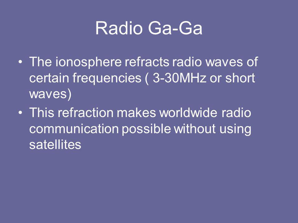 Radio Ga-Ga The ionosphere refracts radio waves of certain frequencies ( 3-30MHz or short waves) This refraction makes worldwide radio communication possible without using satellites