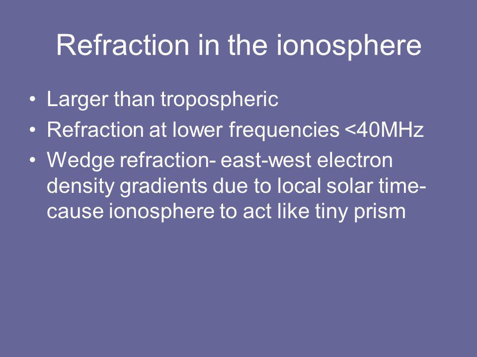 Refraction in the ionosphere Larger than tropospheric Refraction at lower frequencies <40MHz Wedge refraction- east-west electron density gradients due to local solar time- cause ionosphere to act like tiny prism