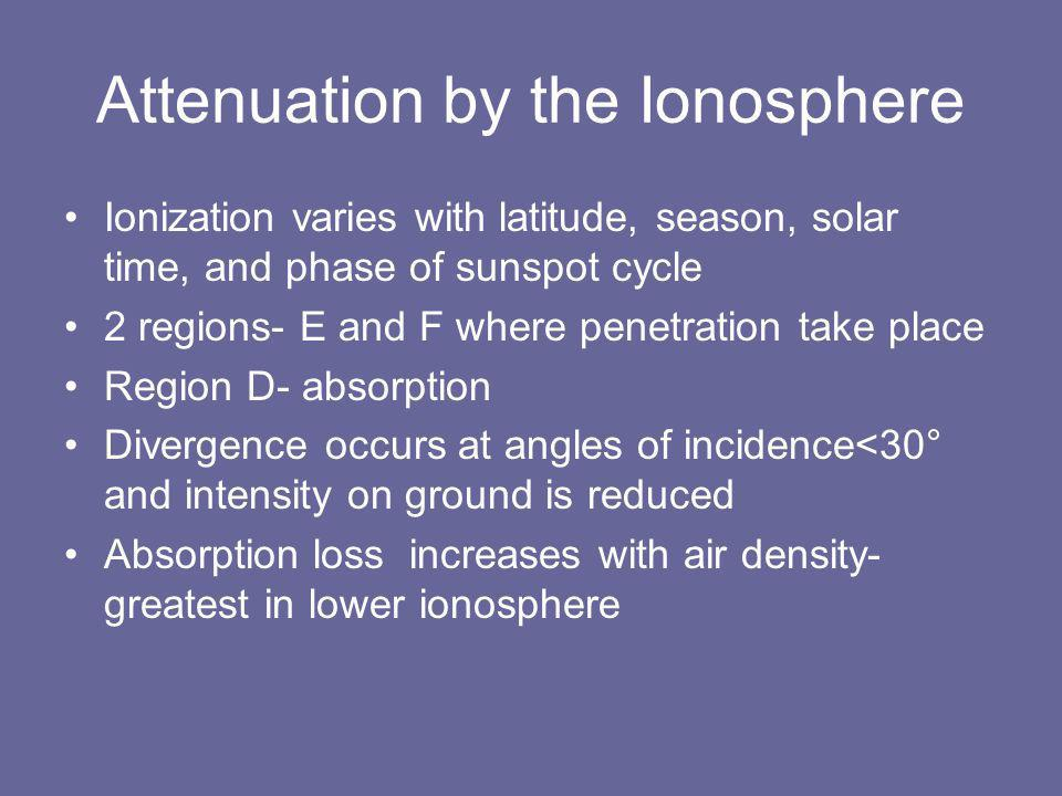 Attenuation by the Ionosphere Ionization varies with latitude, season, solar time, and phase of sunspot cycle 2 regions- E and F where penetration take place Region D- absorption Divergence occurs at angles of incidence<30° and intensity on ground is reduced Absorption loss increases with air density- greatest in lower ionosphere