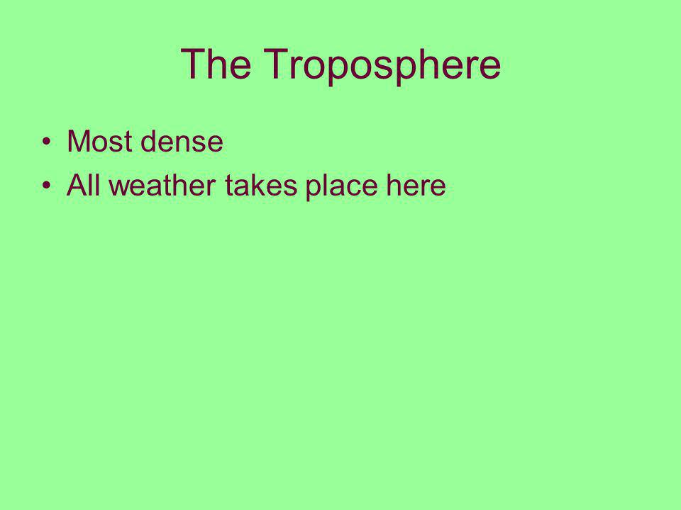 The Troposphere Most dense All weather takes place here