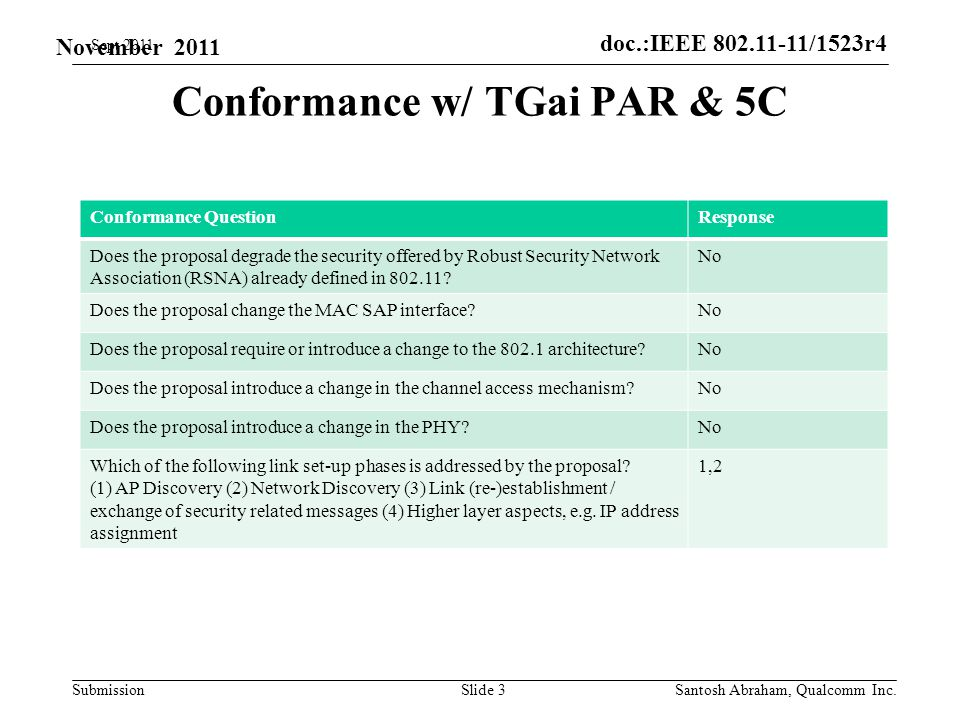 doc.:IEEE /1523r4 Submission November 2011 Conformance w/ TGai PAR & 5C Sept 2011 Slide 3 Conformance QuestionResponse Does the proposal degrade the security offered by Robust Security Network Association (RSNA) already defined in