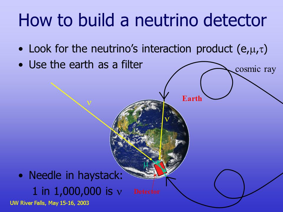 UW River Falls, May 15-16, 2003 How to build a neutrino detector Look for the neutrinos interaction product (e,, ) Use the earth as a filter Needle in haystack: 1 in 1,000,000 is Earth Detector cosmic ray