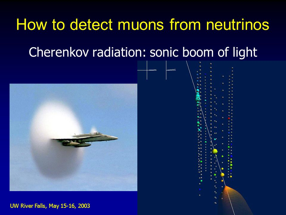 UW River Falls, May 15-16, 2003 Cherenkov radiation: sonic boom of light How to detect muons from neutrinos