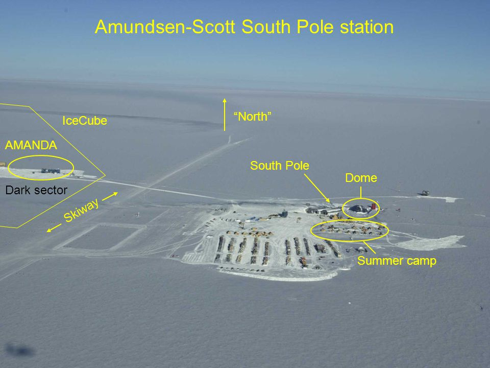 Amundsen-Scott South Pole station South Pole Dome Skiway Summer camp IceCube AMANDA North Dark sector