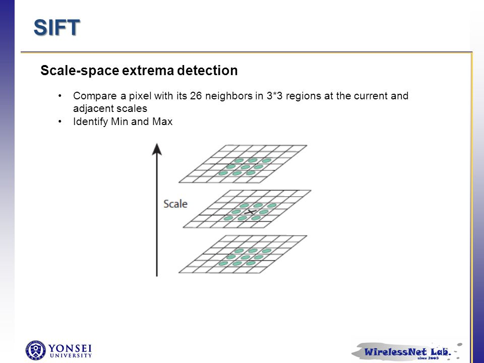 SIFT Compare a pixel with its 26 neighbors in 3*3 regions at the current and adjacent scales Identify Min and Max Scale-space extrema detection