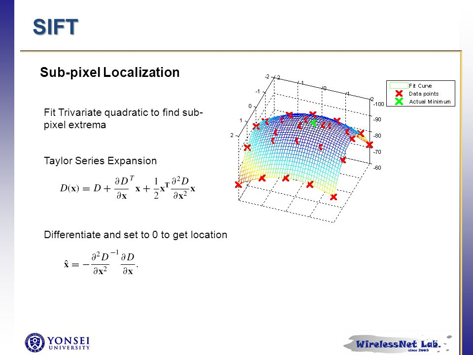SIFT Sub-pixel Localization Fit Trivariate quadratic to find sub- pixel extrema Taylor Series Expansion Differentiate and set to 0 to get location