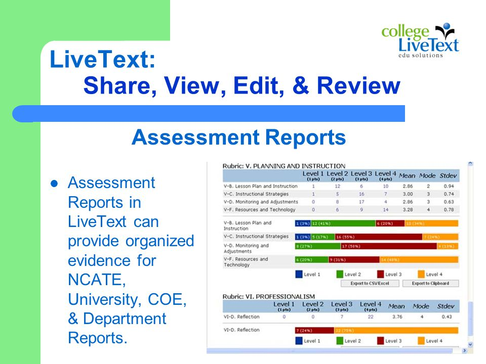 LiveText: Share, View, Edit, & Review Assessment Reports in LiveText can provide organized evidence for NCATE, University, COE, & Department Reports.