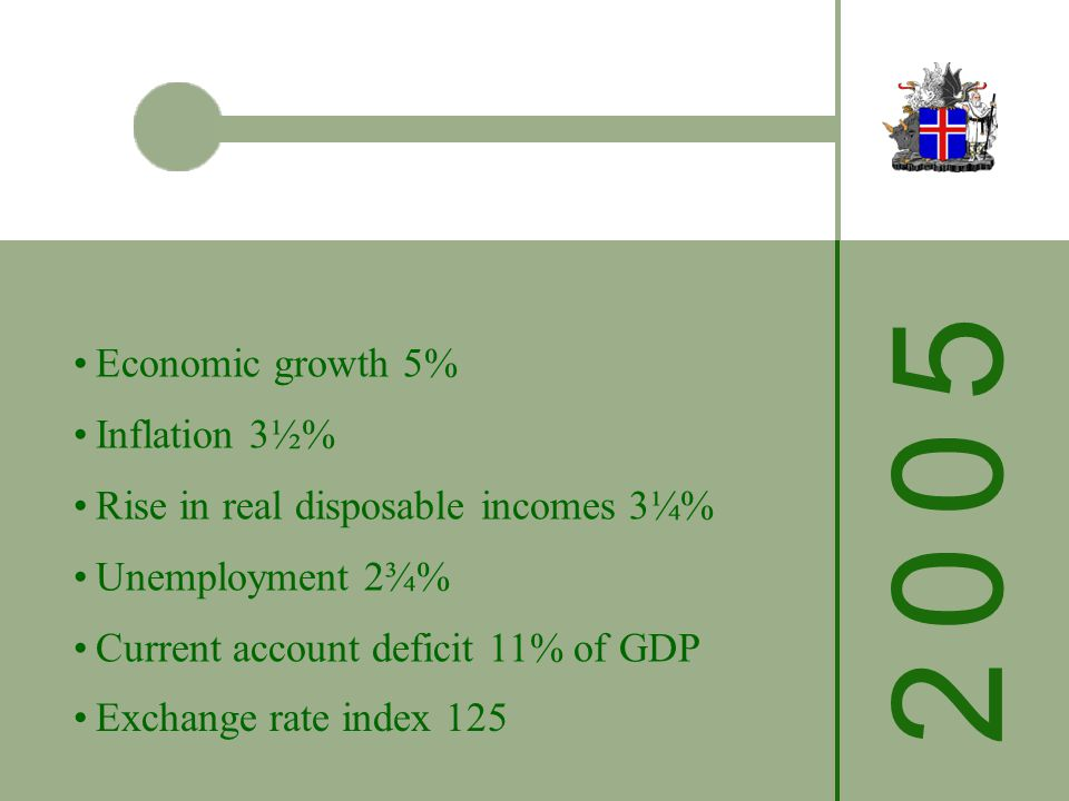 Economic growth 5% Rise in real disposable incomes 3¼% Inflation 3½% Unemployment 2¾% Current account deficit 11% of GDP Exchange rate index 125