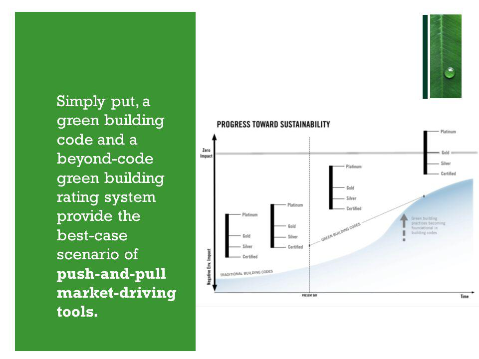 Simply put, a green building code and a beyond-code green building rating system provide the best-case scenario of push-and-pull market-driving tools.