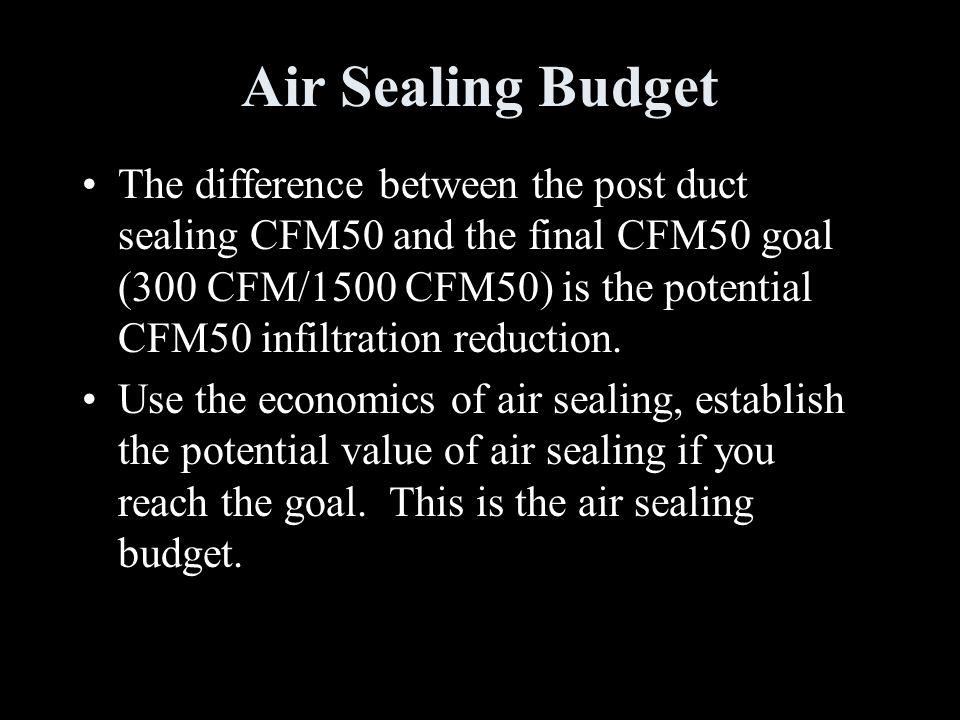 Air Sealing Budget The difference between the post duct sealing CFM50 and the final CFM50 goal (300 CFM/1500 CFM50) is the potential CFM50 infiltration reduction.