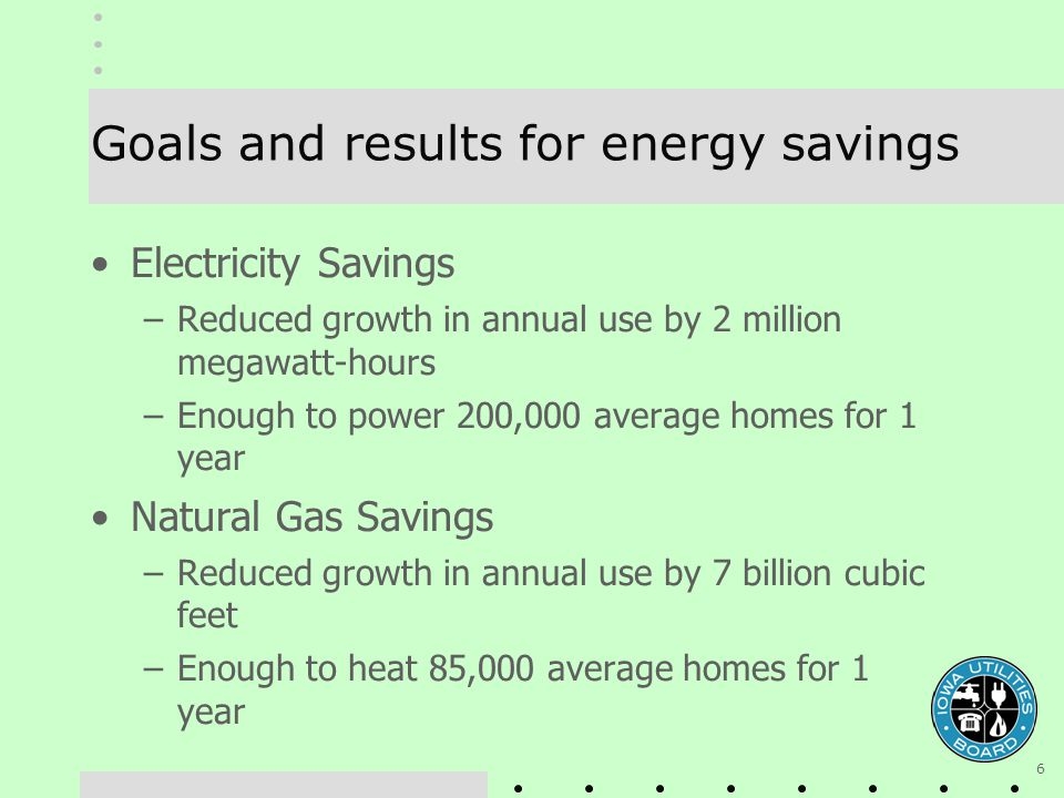 6 Goals and results for energy savings Electricity Savings –Reduced growth in annual use by 2 million megawatt-hours –Enough to power 200,000 average homes for 1 year Natural Gas Savings –Reduced growth in annual use by 7 billion cubic feet –Enough to heat 85,000 average homes for 1 year