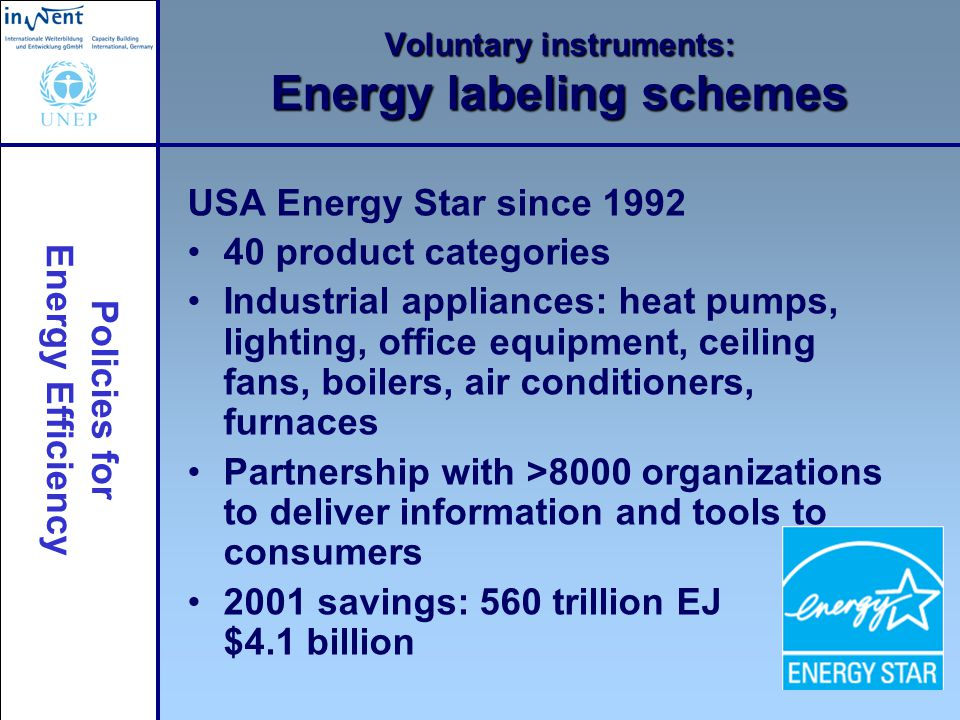 Policies for Energy Efficiency 14 Voluntary instruments: Energy labeling schemes USA Energy Star since product categories Industrial appliances: heat pumps, lighting, office equipment, ceiling fans, boilers, air conditioners, furnaces Partnership with >8000 organizations to deliver information and tools to consumers 2001 savings: 560 trillion EJ $4.1 billion