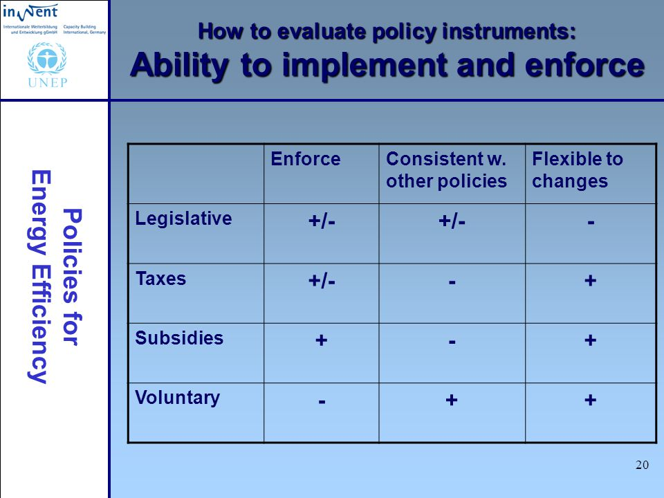 Policies for Energy Efficiency 20 How to evaluate policy instruments: Ability to implement and enforce EnforceConsistent w.