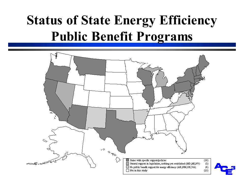 Status of State Energy Efficiency Public Benefit Programs